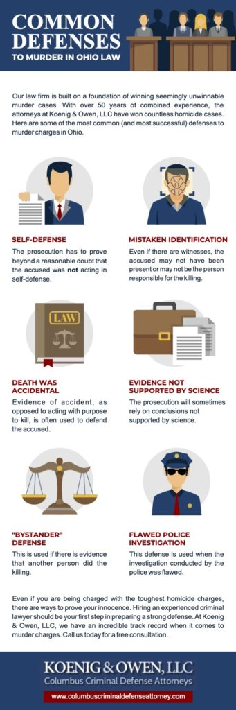 Common defenses to murder infographic